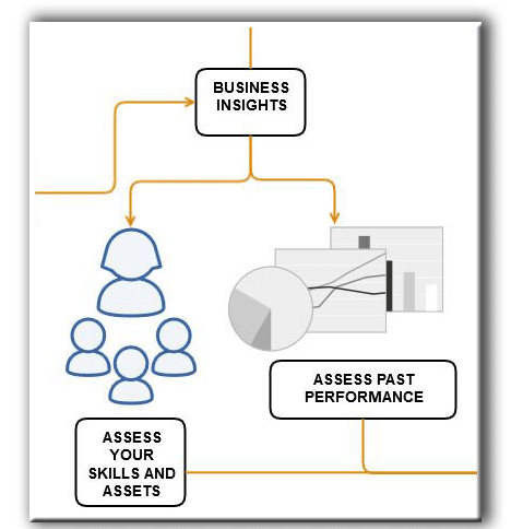 business analysis cut-out
