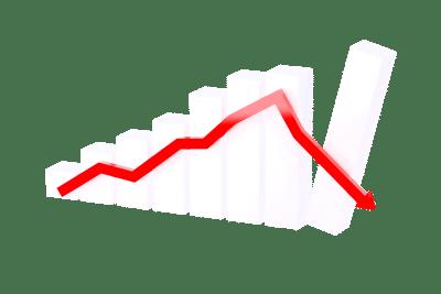 capita profits warning down graph